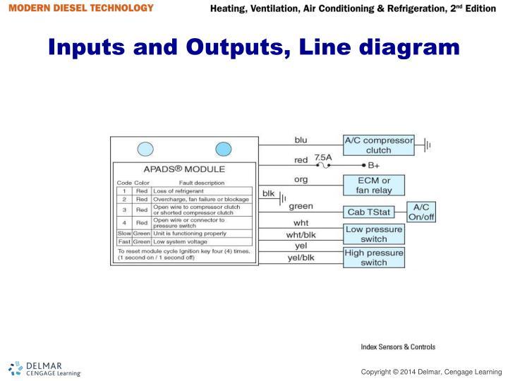[DIAGRAM_4FR]  NN_7477] Apads Wiring Diagram Schematic Wiring | Apads Wiring Diagram |  | Vish Skat Peted Phae Mohammedshrine Librar Wiring 101