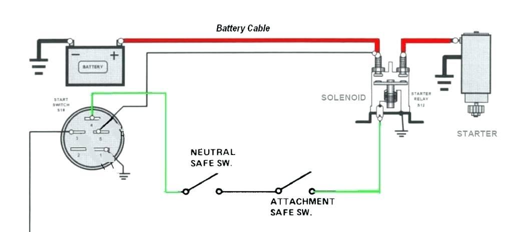 fy_9510] troy bilt pony wiring diagrams for 2009  gresi benkeme mohammedshrine librar wiring 101