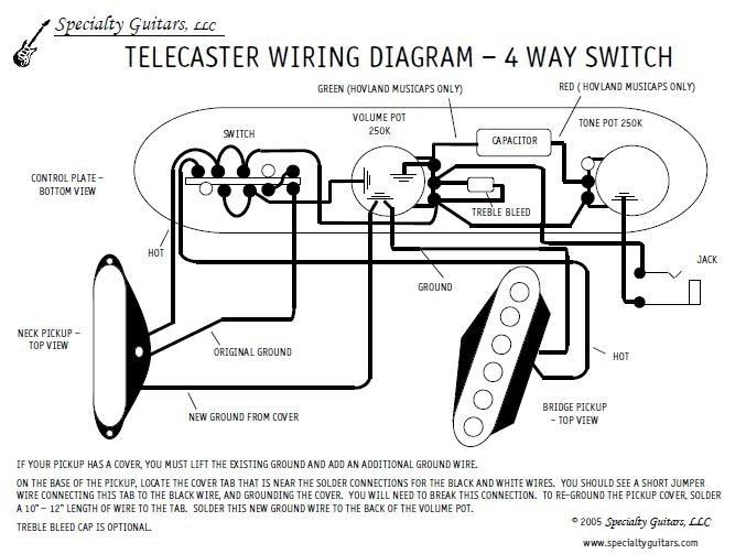 stratocaster custom shop texas special wiring diagram fender texas special pickups wiring diagram lari 1balmoond  texas special pickups wiring diagram