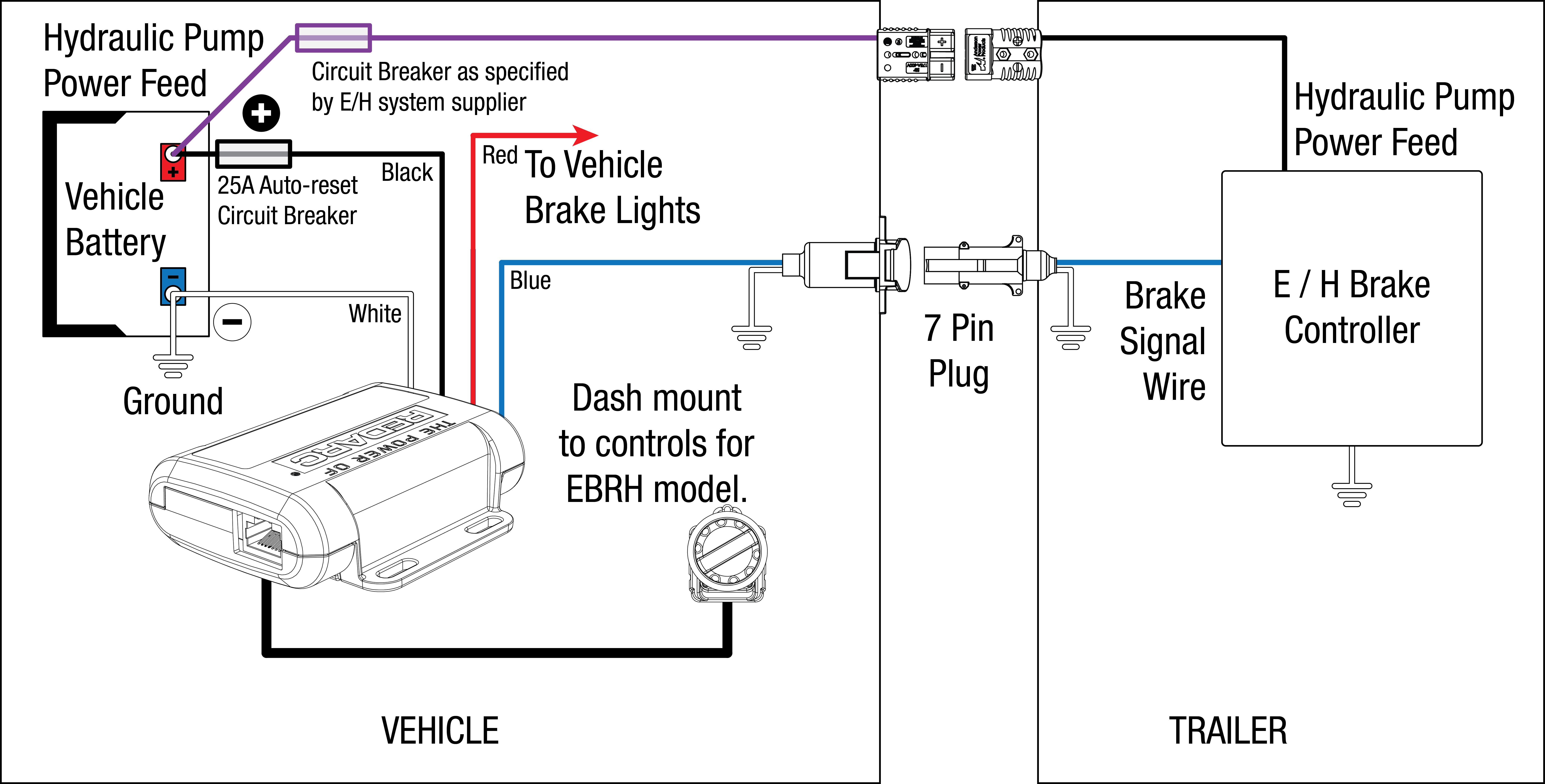 [DIAGRAM_38DE]  YH_3636] Wire Diagram Brake Controller Wiring Diagram | Ford Trailer Brake Controller Wiring Diagram |  | Eumqu Embo Vish Ungo Sapebe Mohammedshrine Librar Wiring 101