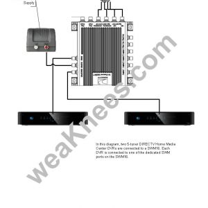 On 7401 Whole House Dvr Wiring Diagram Schematic Wiring