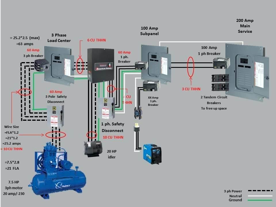 main lug panel wiring diagram main lug panel wiring diagram wiring diagram data  main lug panel wiring diagram wiring