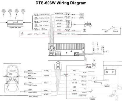 Surprising 2004 Trailblazer Starter Wiring Diagram Brilliant 2006 Chevy Wiring Cloud Xempagosophoxytasticioscodnessplanboapumohammedshrineorg