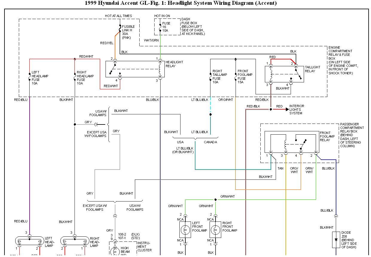 2002 Hyundai Elantra Wiring Diagram from static-assets.imageservice.cloud