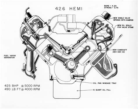BE_9331] 426 Hemi Engine Wiring Diagram Download DiagramMagn Urga Benkeme Verr Kapemie Mohammedshrine Librar Wiring 101