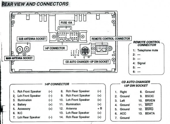 ht 7998 radio wiring diagram for 1999 toyota avalon xls free diagram radio wiring diagram for 1999 toyota