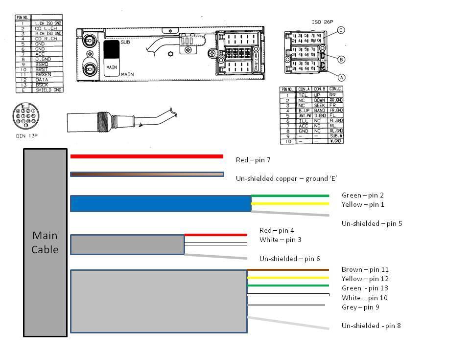 sv_7474] 1997 land rover discovery radio wiring download diagram  hison ospor tool tixat mohammedshrine librar wiring 101