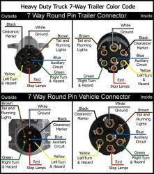 pollak 7 pin wiring diagram ol 4608  pollak 7 way wiring diagram pollak circuit diagrams  wiring diagram pollak circuit diagrams