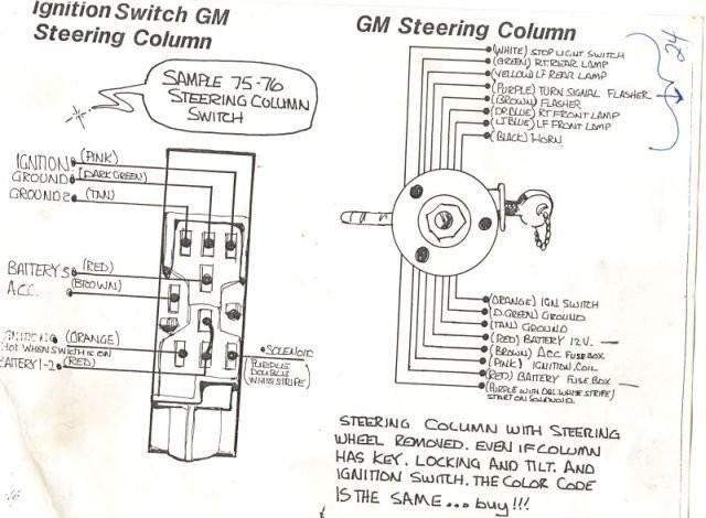 1976 Jeep Steering Column Wiring Diagram Wiring Diagram Verison Verison Lastanzadeltempo It