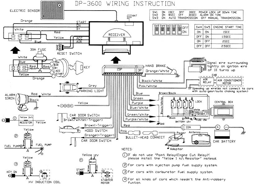 ZL_7005] Clifford Ace 100Wiring Diagram For Alarm Clifford Ace 100 Download  DiagramSputa Elae Icism Bemua None Phil Wigeg Mohammedshrine Librar Wiring 101