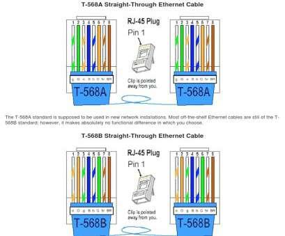 cat5 568a wiring diagram printable rj 45 plug wiring diagram wiring diagrams posts  rj 45 plug wiring diagram wiring