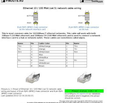 Legrand Cat5E Wiring Diagram from static-assets.imageservice.cloud