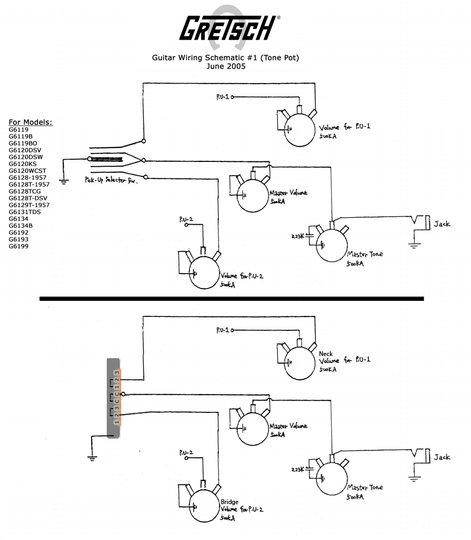 Pleasant Gretsch Astro Jet Wiring Diagram Wiring Diagram Wiring Cloud Filiciilluminateatxorg