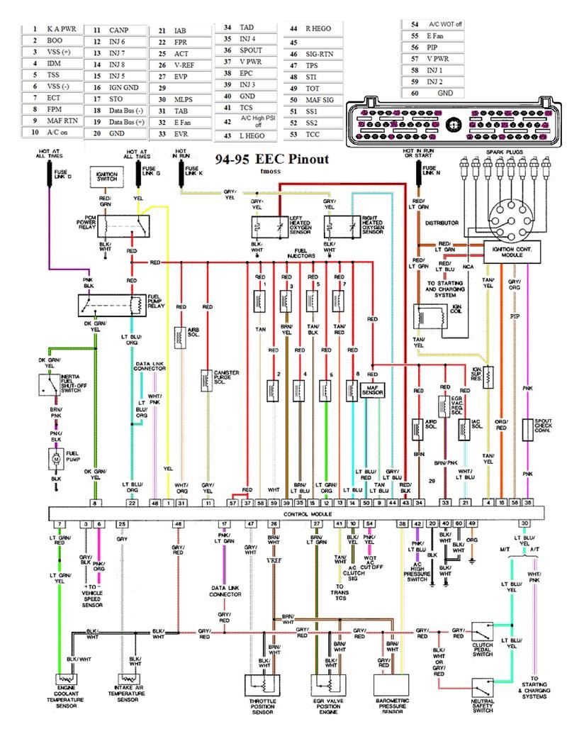 [SCHEMATICS_4LK]  2000 Mustang Gt Wiring Diagram 2006 Dodge Grand Caravan Tail Light Wiring  Diagram - tebat-kubu.sardaracomunitaospitale.it | 94 Mustang Gt Wiring Harness |  | Wiring Diagram and Schematics