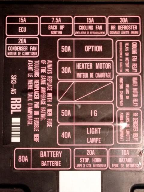 Super Honda Civic Ex Engine Also 95 Civic Fuse Box Diagram On D16Z6 Engine Wiring Cloud Grayisramohammedshrineorg