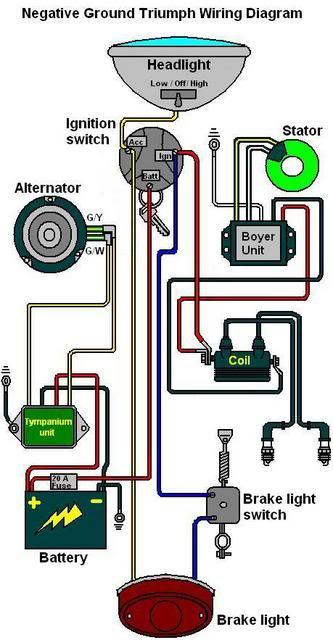 TD_3442] Wiring Diagram Royal Enfield Wiring Diagram Royal Enfield Wiring  Download Diagram