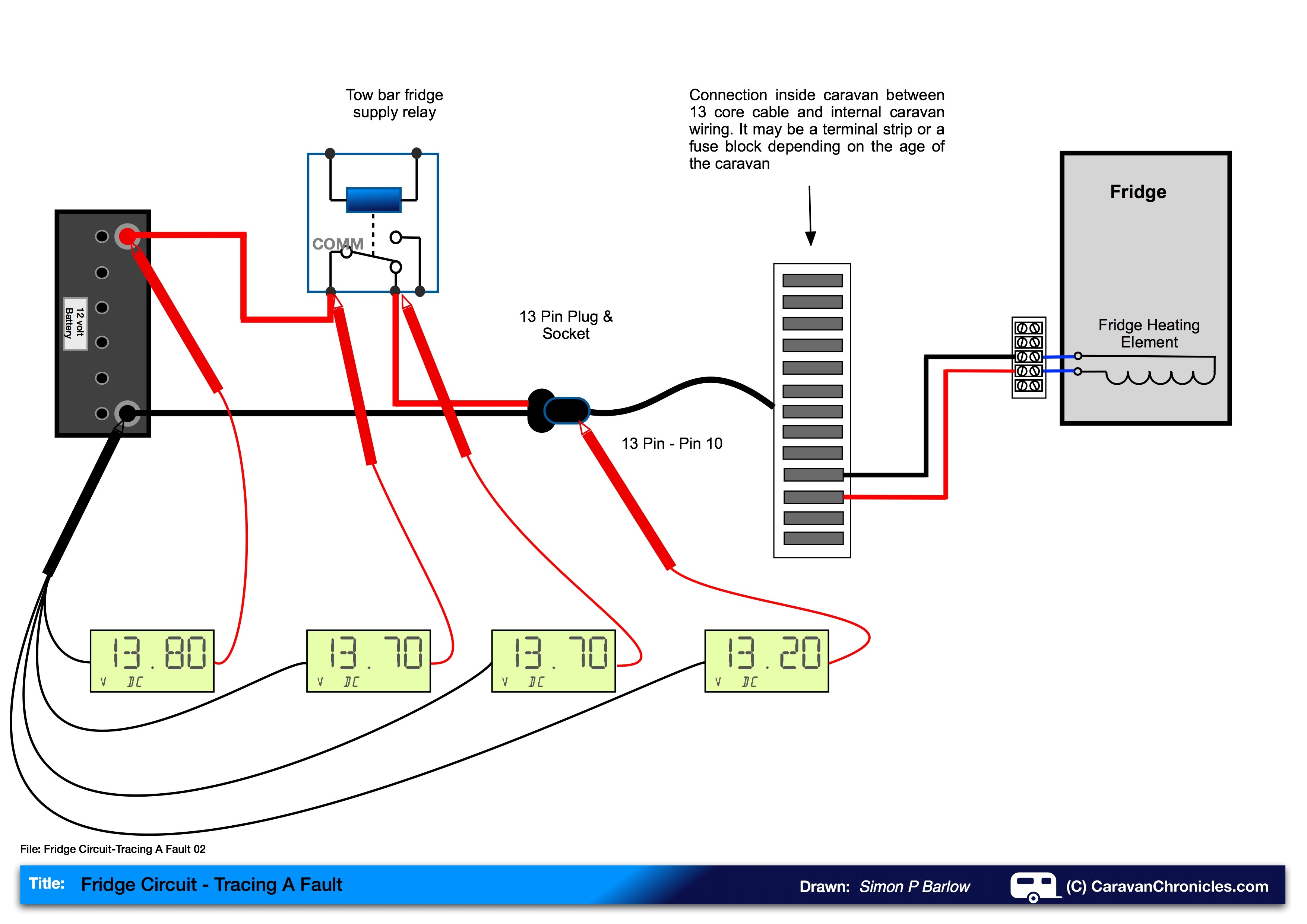 13 Pin Wiring Diagram For Trailers - Wiring Diagram
