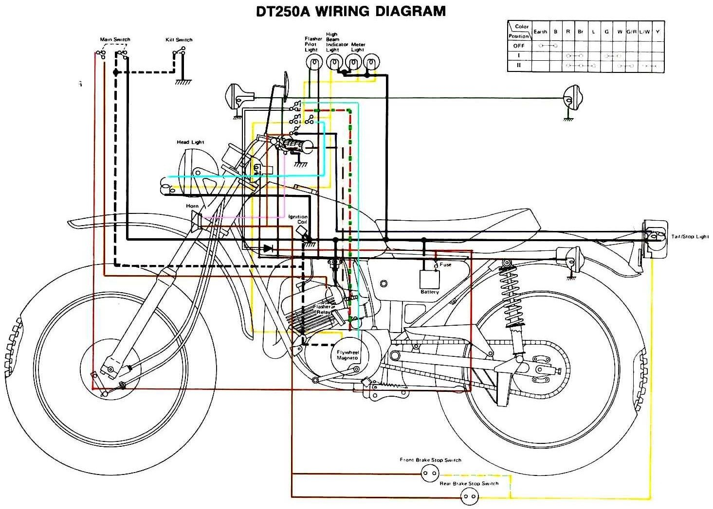 yamaha enduro wiring diagram - wiring diagram name mile-size -  mile-size.agirepoliticamente.it  agire politicamente
