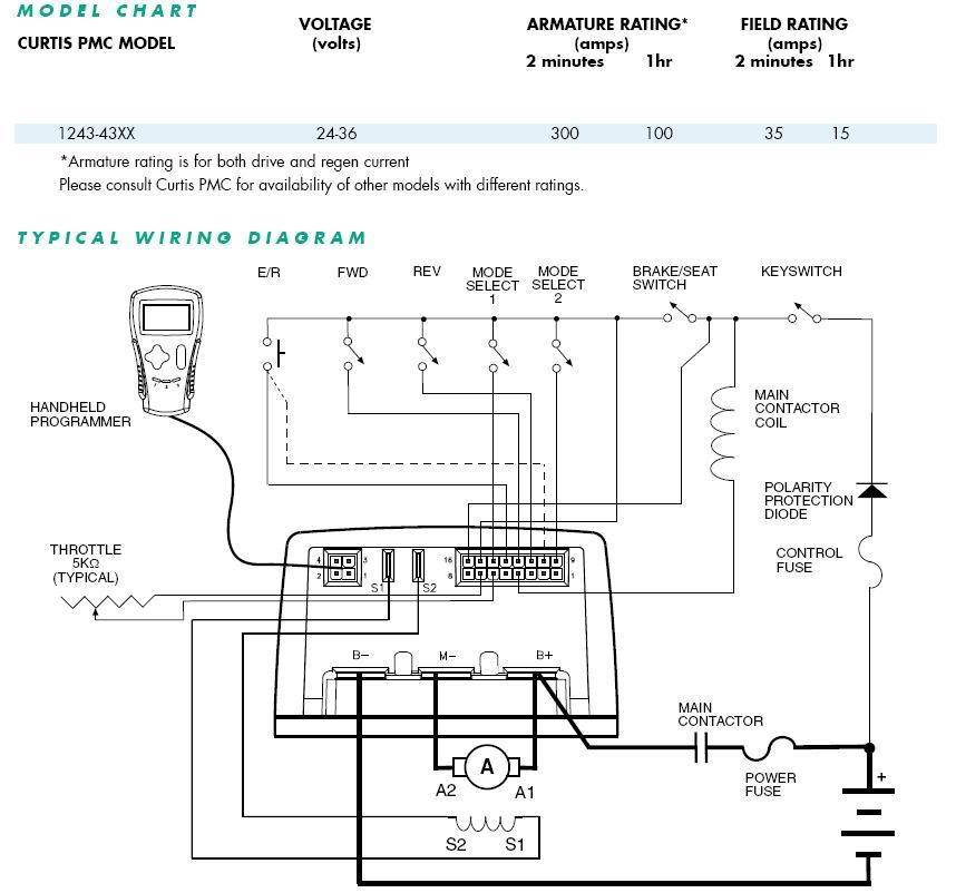 Star Ev Golf Cart Wiring Diagram - Wiring Diagram