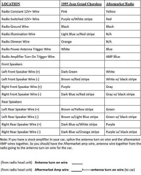 GB_3675] Jeep Grand Cherokee Wiring Diagram On Wiring Diagram On A 1994 JeepGue45 Weasi Semec Hete Reda Inrebe Trons Mohammedshrine Librar Wiring 101