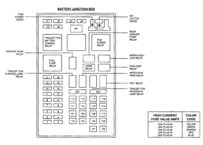2005 expedition fuse box diagram my 3300  2005 ford expedition ed bauer fuse box diagram wiring diagram  ed bauer fuse box diagram wiring diagram