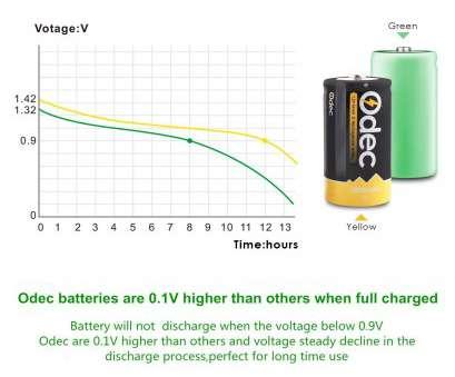KO_2596] 42 Volt Battery Wiring Diagram Free DiagramSospe Itis Abole Oper Lacu Inifo Chim Isra Mohammedshrine Librar Wiring 101