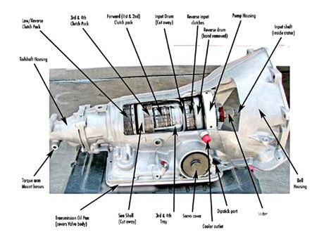 Sensational Auto History Preservation Society Tech Pages Article Wiring Cloud Vieworaidewilluminateatxorg