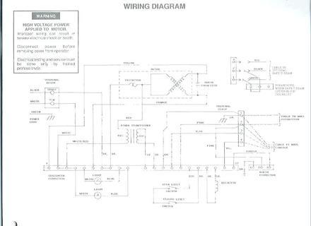 Strange S Ewiringdiagram Herokuapp Com Post Sol Practice Test Civics And Wiring Cloud Licukaidewilluminateatxorg