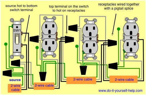 Af 5147 How To Wire Outlet To Switch Wiring Pinterest