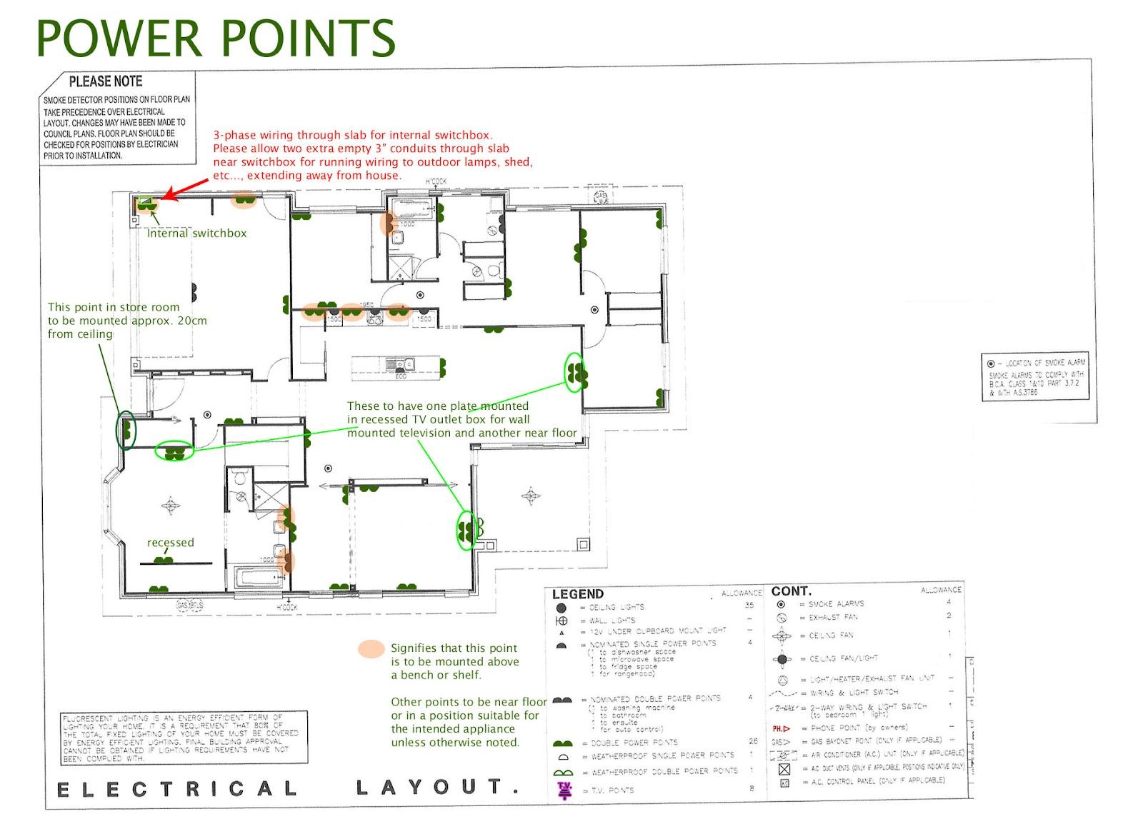 VF_5419] Three Phase Electrical Wiring Installation At Home Schematic WiringOmit Lotap Mohammedshrine Librar Wiring 101