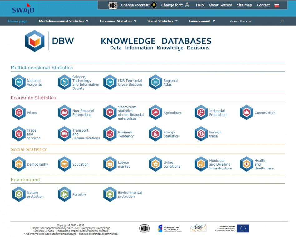 Miraculous Statistics Poland Databases Analytical Platform Swaid Wiring Cloud Staixaidewilluminateatxorg