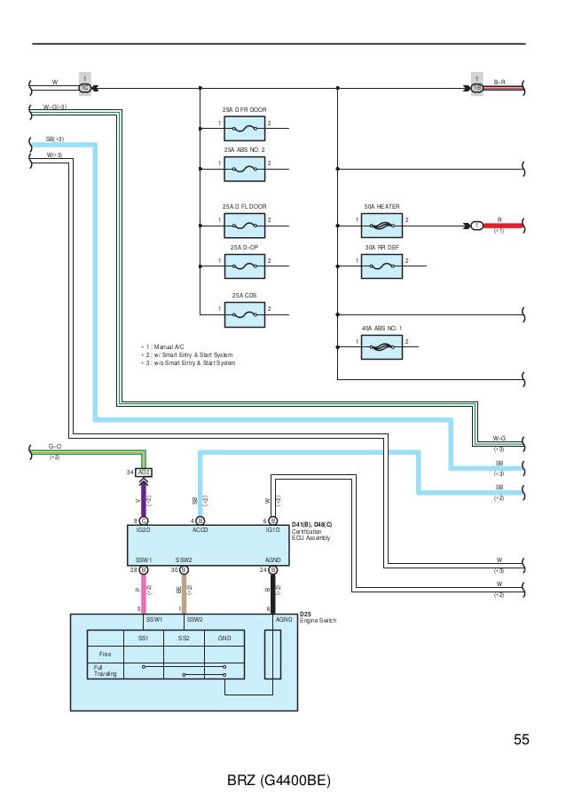 Peachy 2012 Brz Wiring Service Manual Wiring Cloud Cranvenetmohammedshrineorg