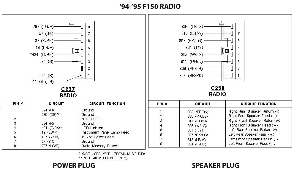 95 Ford F 150 Stereo Wiring Diagram 2jz Alternator Wiring Diagram Cts Lsa Los Dodol Jeanjaures37 Fr