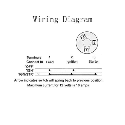 Shopde Shopde  Universal Ignition Switch Wiring Diagram