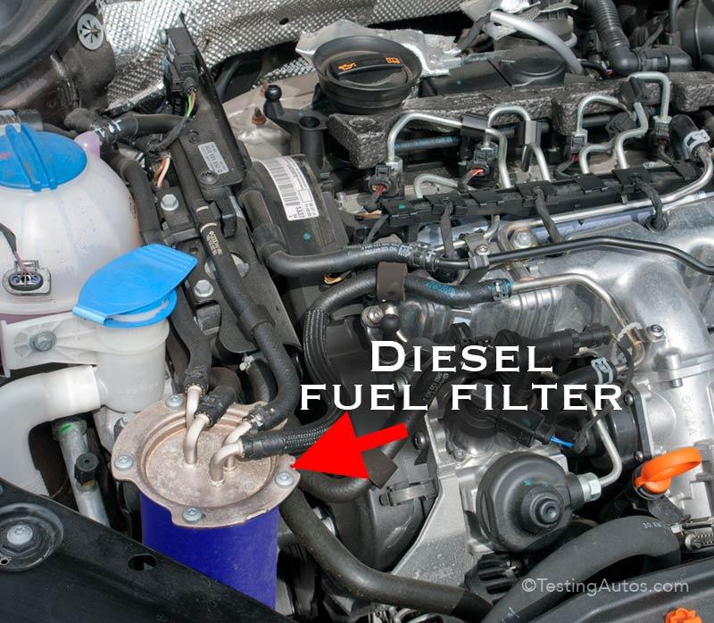 Zm 3877 05 Honda Civic Fuel Filter Location Wiring Diagram