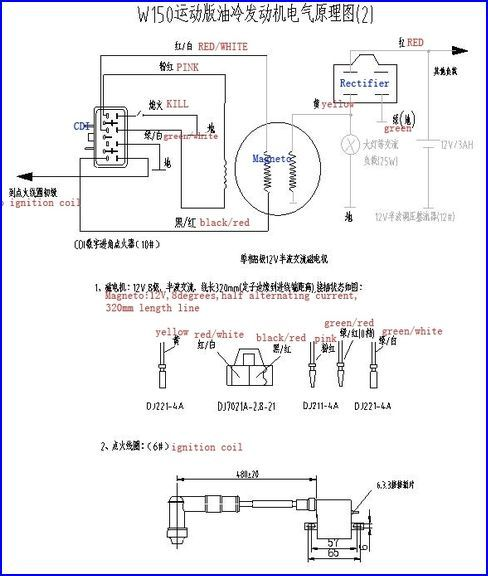 Lifan 125 Wiring Diagram from static-assets.imageservice.cloud