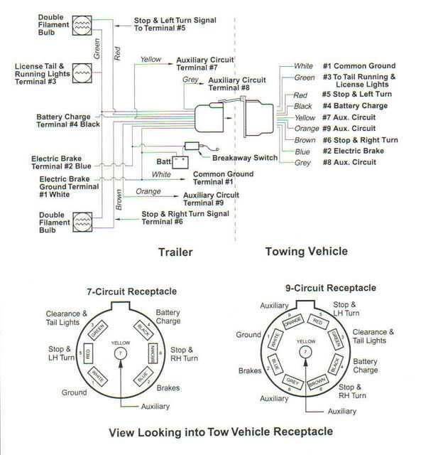 Dodge Trailer Wiring Diagram Wiring Diagram Shop Get A Shop Get A Lechicchedimammavale It