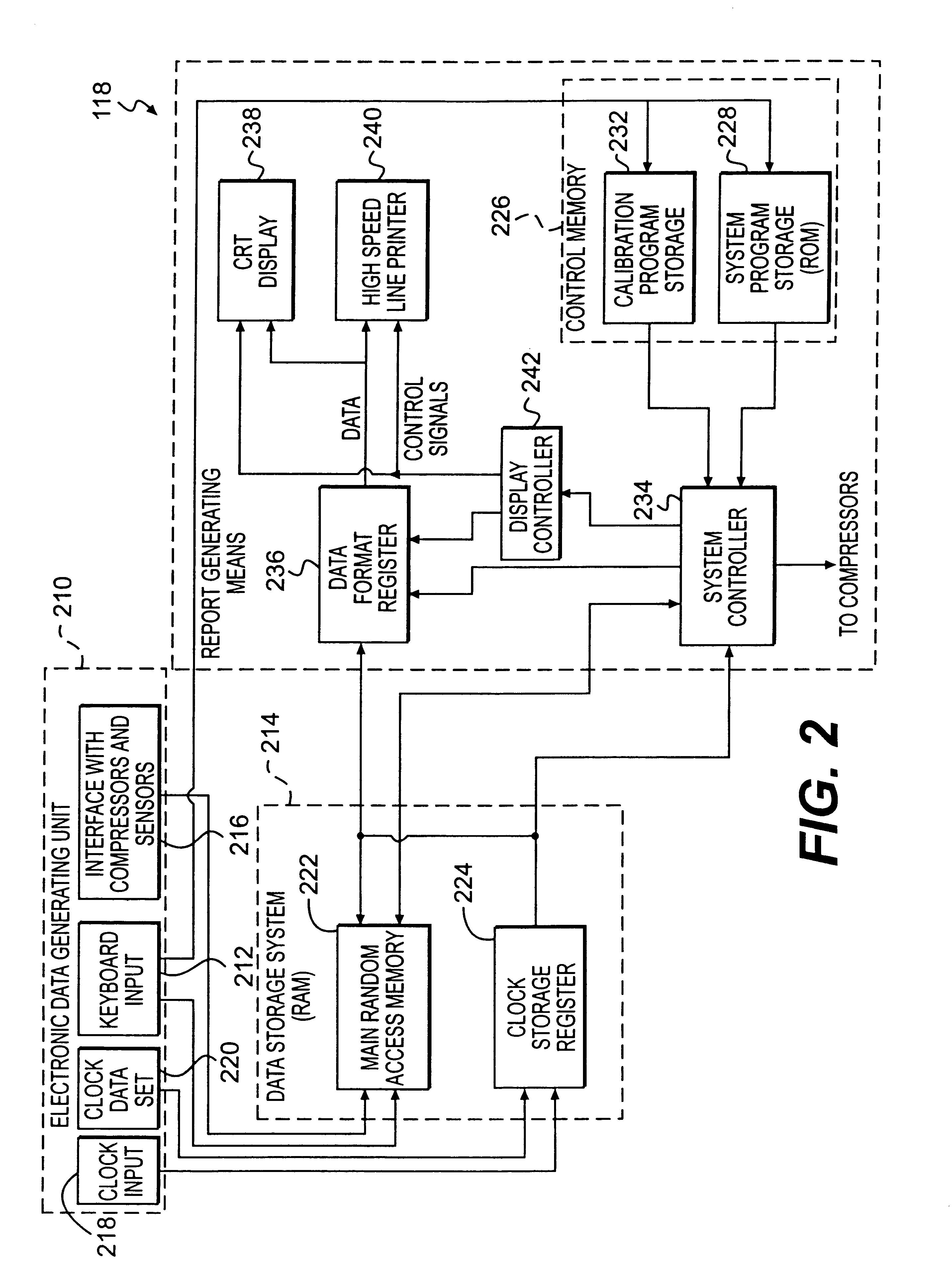 ct_5407] ingersoll rand wiring schematic schematic wiring  www mohammedshrine librar wiring 101