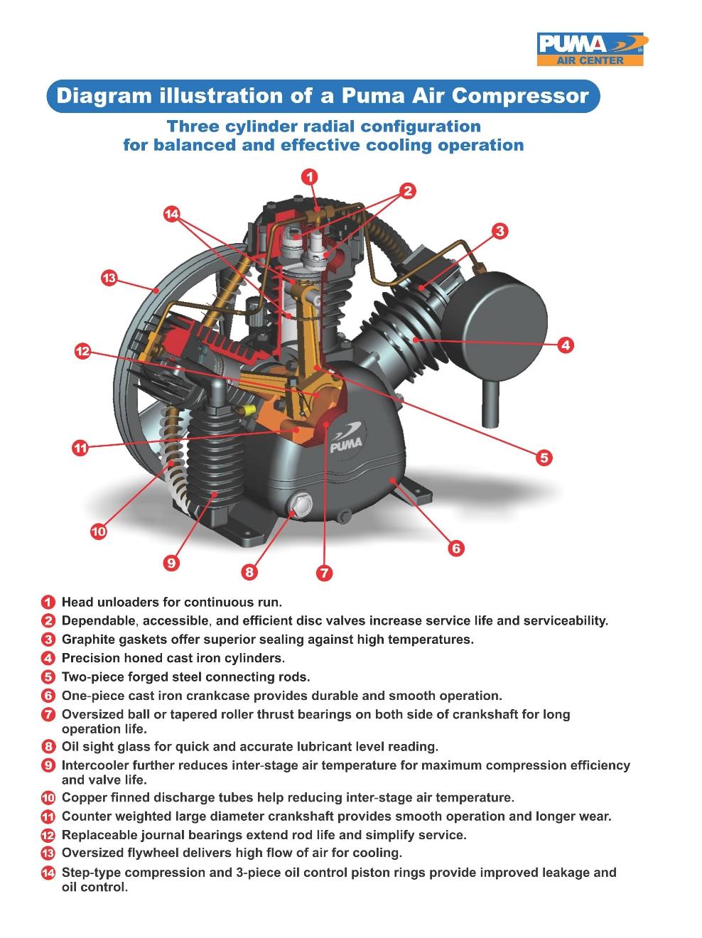 VR_2576] Industrial Air Compressor Wiring Diagram Free DiagramXortanet Minaga Getap Tran Isra Gious Alma Bemua Tixat Trons Mohammedshrine  Librar Wiring 101