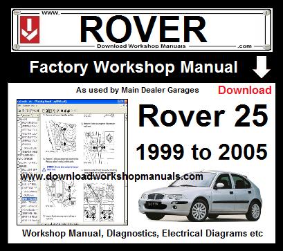 [SCHEMATICS_4FR]  CR_3963] Rover Streetwise Wiring Diagram Download Diagram | Rover Streetwise Wiring Diagram |  | Erbug Heeve Mohammedshrine Librar Wiring 101