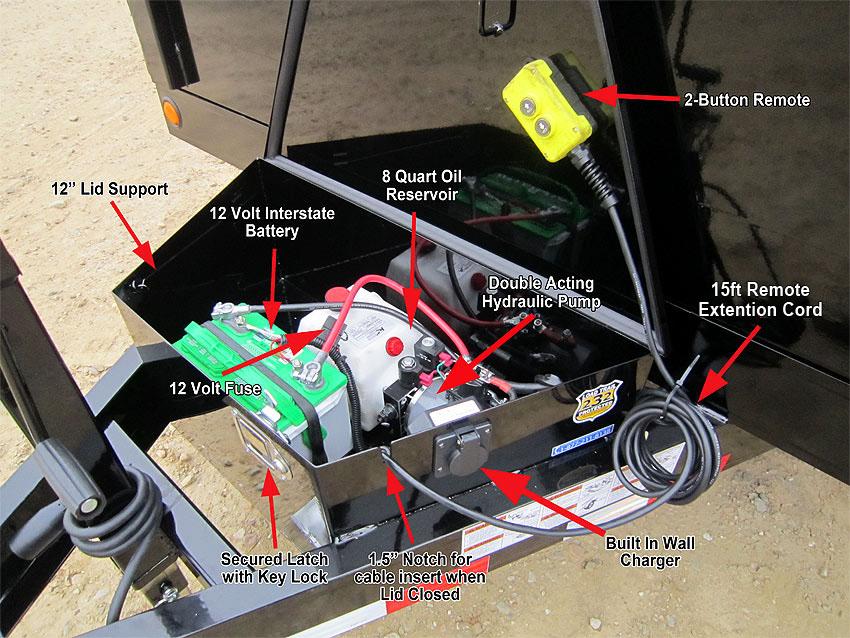 pj dump trailer wiring diagram  bryant inducer motor wire