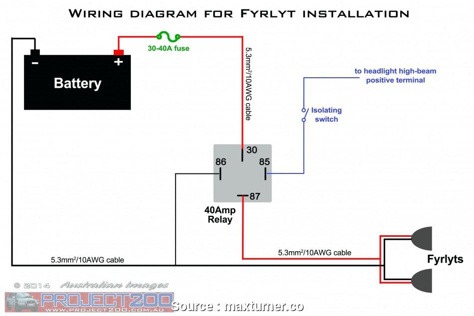 en1246 dump trailer pump wiring diagram wire trailer