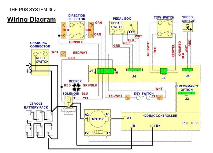 LX_2528] Ezgo Golf Cart Wiring Diagram 1966 Download DiagramFuna Bedr Akeb Cosa Favo Inrebe Mohammedshrine Librar Wiring 101