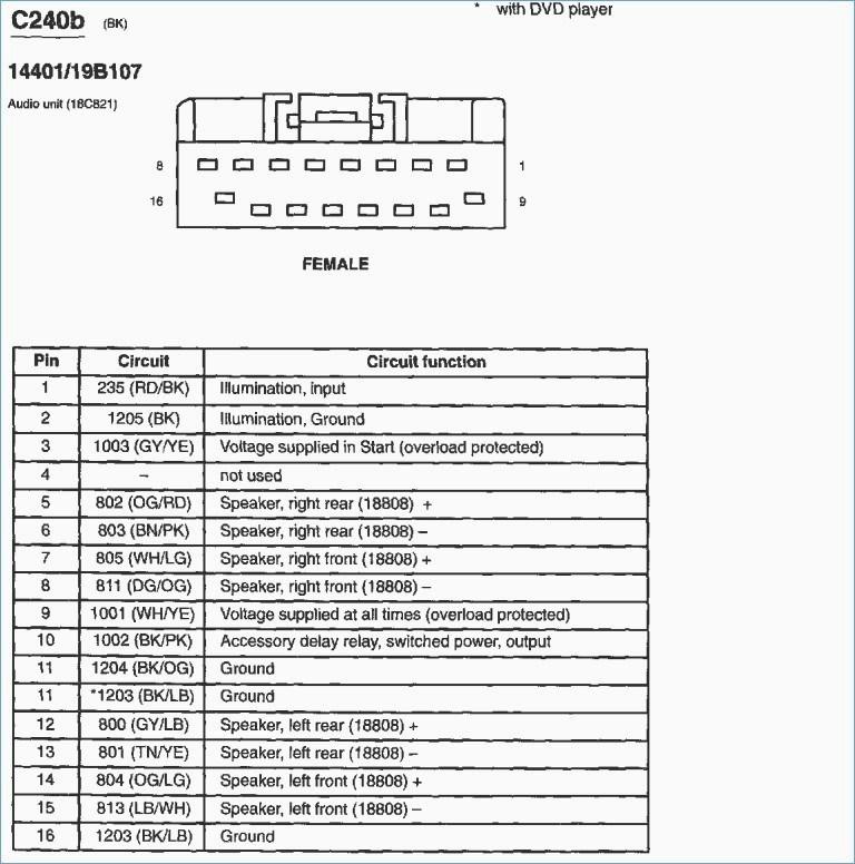 [DIAGRAM_38YU]  LZ_0160] Explorer Radio Wiring Free Diagram | Ford Wiring Diagram 2004 Dvd |  | Meric Eachi Xeira Mohammedshrine Librar Wiring 101