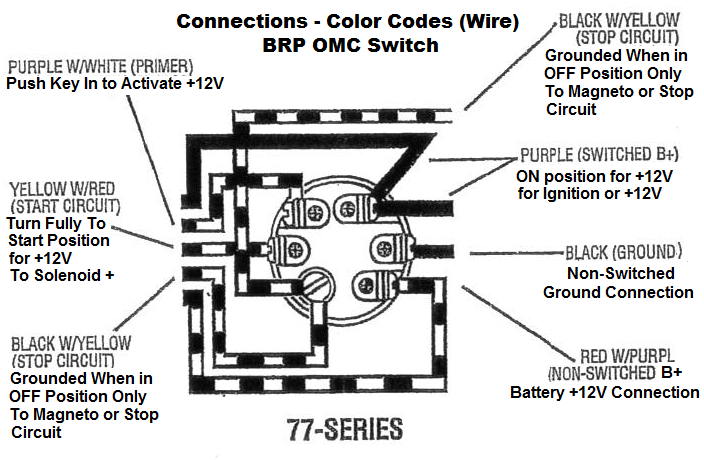 3497644 ignition switch wiring diagram | bike-global wiring diagram -  bike-global.ilcasaledelbarone.it  ilcasaledelbarone.it