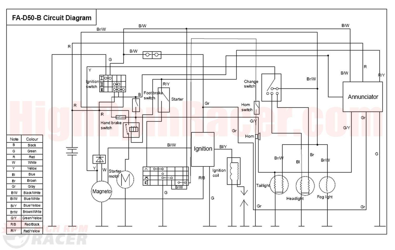 [SCHEMATICS_48IS]  AT_6289] Linhai 260 Atv Wiring Diagram Buyang Atv 300 Wiring Diagram Car Wiring  Diagram | Wire Schematic For Buyang Atv |  | Www Mohammedshrine Librar Wiring 101