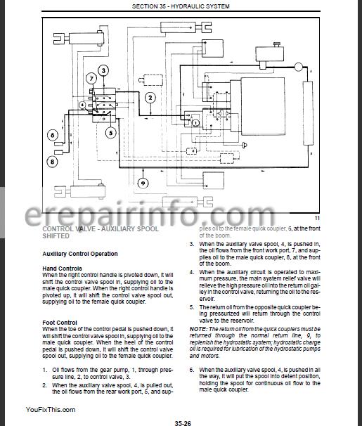 OS_0488] Diagram Volvo Truck Radio Wiring Diagram 8870 New Holland Fuse Box  Schematic WiringCette Gritea Mohammedshrine Librar Wiring 101
