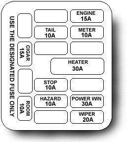 [DIAGRAM_4FR]  XT_5873] Box Also 2002 Mazda Miata Fuse Diagram On 93 Miata Fuse Box Relay  Wiring Diagram | 94 Mazda Miata Fuse Diagram |  | Xolia Frag Xempag Elia Akeb Unec Frag Mohammedshrine Librar Wiring 101