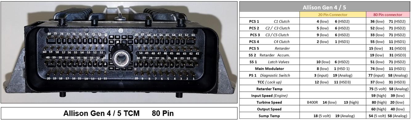 Ks 9142  For Allison 3000 Wiring Schematic Schematic Wiring