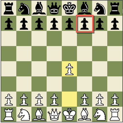 Fine How To 4 Move Checkmate And Why You Shouldnt Do It The Skill Wiring Cloud Domeilariaidewilluminateatxorg